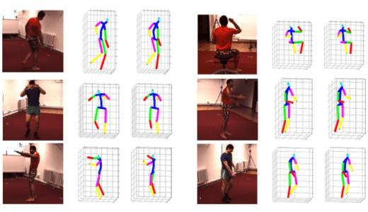 深層学習を用いた3D姿勢推定の学習