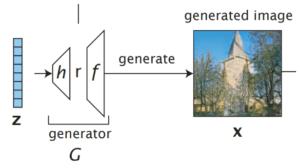 教会の画像を生成するAIの図