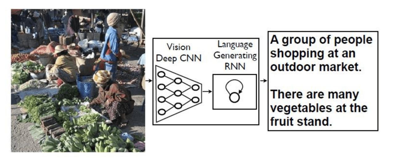 Image Captioningイメージ図