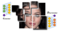 座標系に基づきマイクロパッチからイメージを結合していくGANが登場